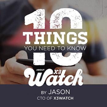 x3 watch-blog-social-post-blogspot-v3a